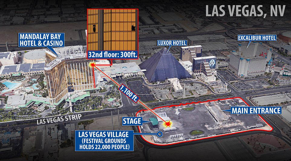 Photo of Las Vegas shooting: Paddock spent 20 years buying weapons, committed suicide after attack