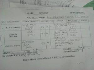 Shehu Sani 's name omitted from APC list of Kaduna state senatorial candidates