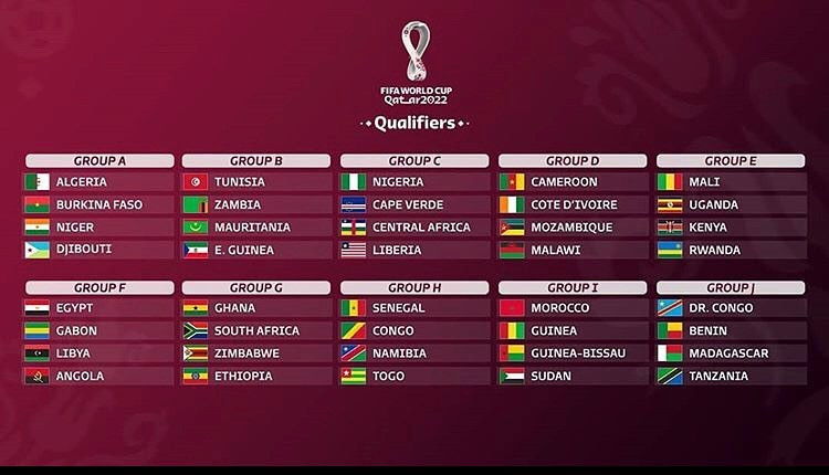 Qatar 2022 World Cup qualifiers